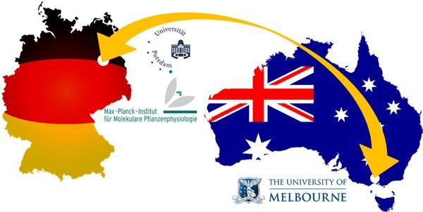 Melbourne-Potsdam PhD programme